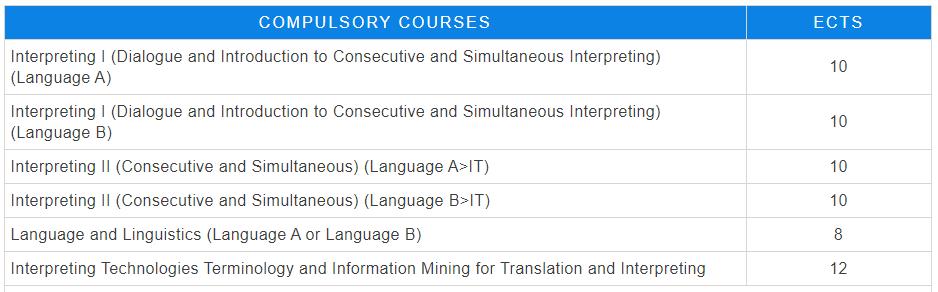 کارشناسی ارشد ترجمه شفاهی در دانشگاه بین المللی رم